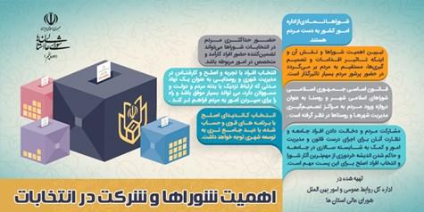 اینفوگرافی وظایف شوراهای شهر و روستا و شرکت در انتخابات