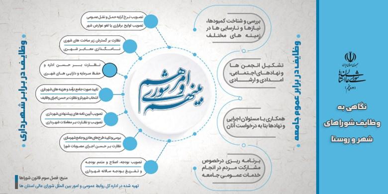 وظایف شوراهای اسلامی